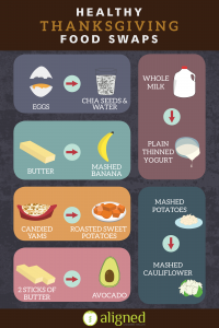 Thanksgiving Recipe Swaps Infographic